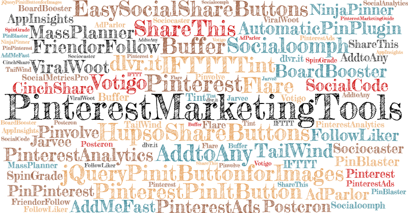 List of 45+ Pinterest Marketing Tools (Ranked)